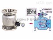BTR-50子母式减压阀-台湾Z-TIDE日泰阀门(上海)达琼流体 现货供应