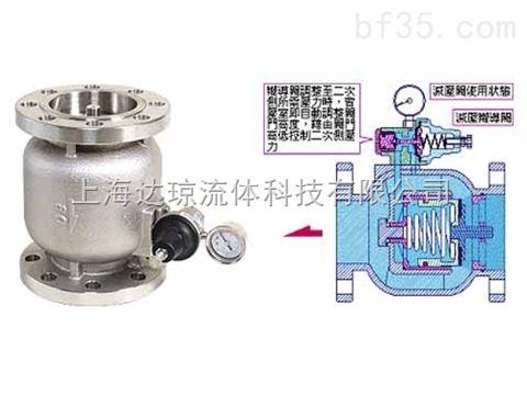 BTR-50子母式減壓閥-臺灣Z-TIDE日泰閥門(上海)達瓊流體 現貨供應