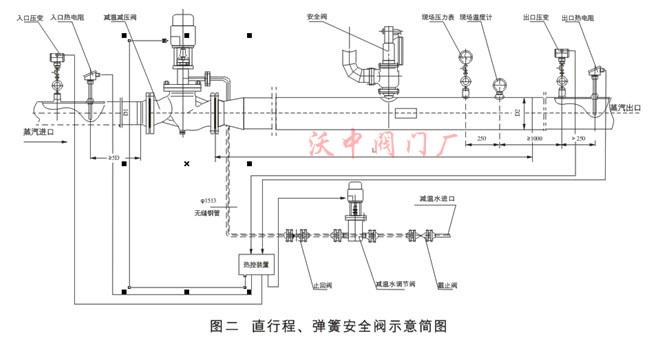 减温减压装置的工作原理及结构图