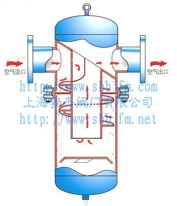 不�P�旋�L式汽水分�x器